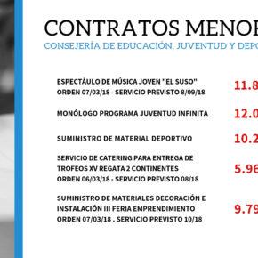 De Castro denuncia que Miranda ha gastado en tres meses 500.000 euros en contratos a dedo de forma opaca